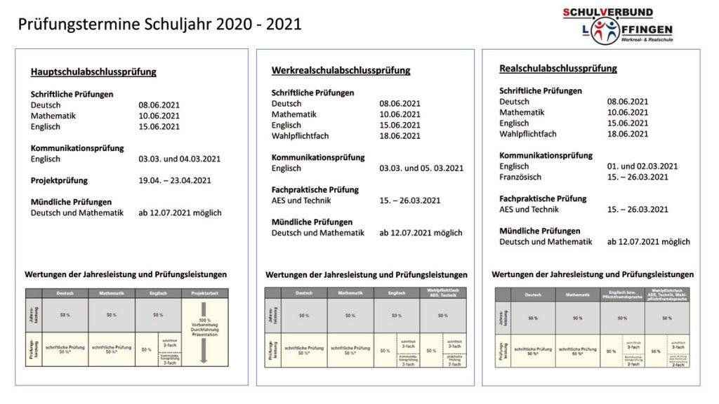 Prüfungstermine Schuljahr 2020 -2021